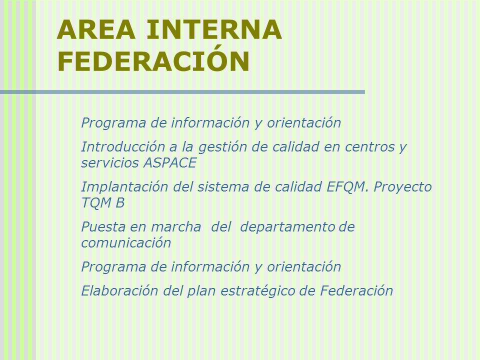 AREA INTERNA FEDERACIÓN Programa de información y orientación Introducción a la gestión de calidad en centros y servicios ASPACE Implantación del sist