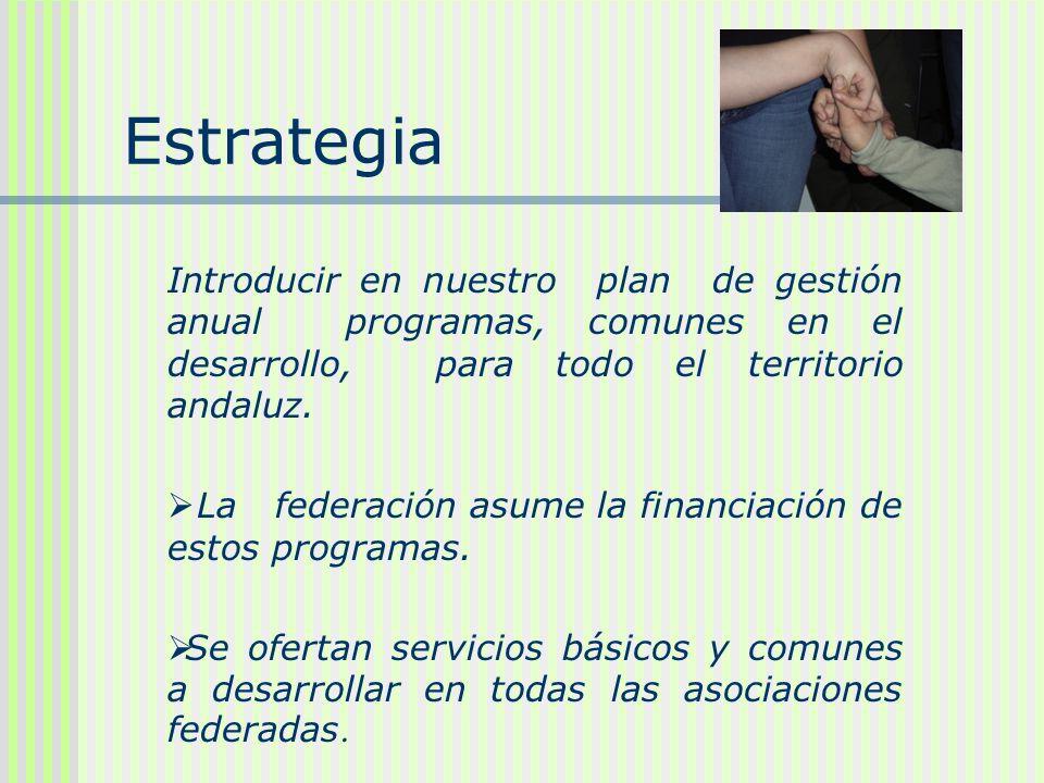 Estrategia Introducir en nuestro plan de gestión anual programas, comunes en el desarrollo, para todo el territorio andaluz. La federación asume la fi