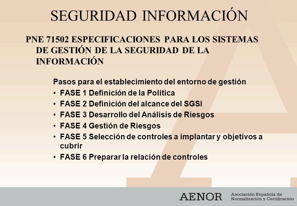SEGURIDAD INFORMACIÓN 5 IMPLANTACIÓN DEL SGSI Implantación de los controles Eficacia y calidad de los controles 6 EXPLOTACIÓN Provisión de recursos materiales y humanos 7 REVISIÓN DEL SGSI Auditorías y Revisión por Dirección 8 PROCESO DE MEJORA CONTINUA NC /AC /AP