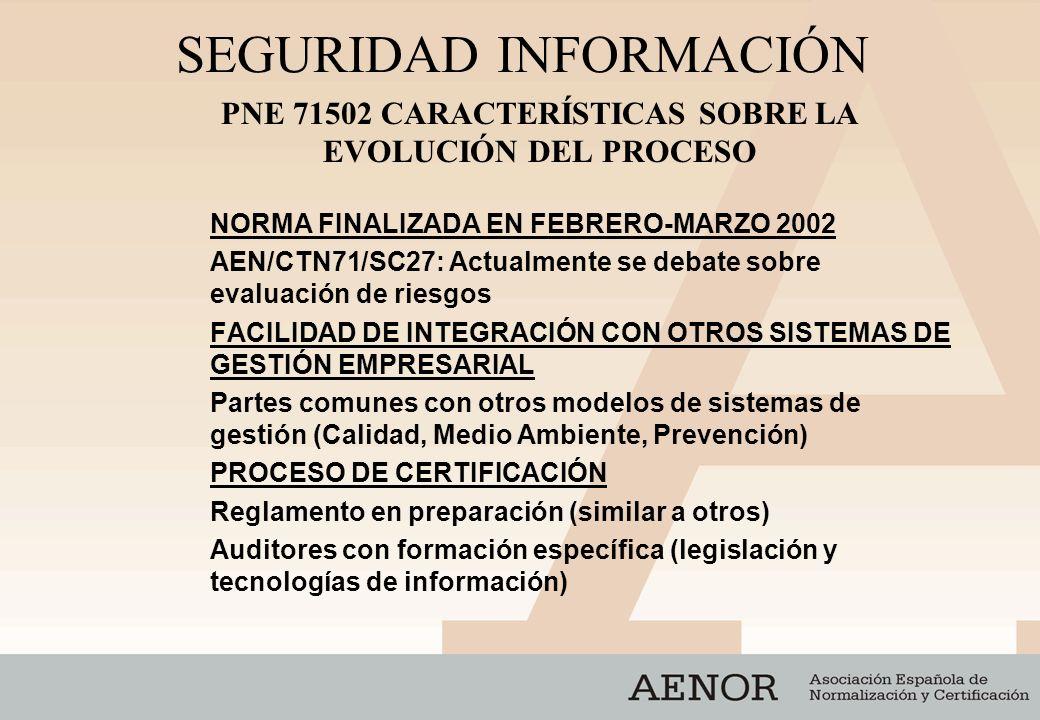 AENOR10 DIAGRAMA DE FLUJO DEL PROCESO DE CERTIFICACIÓN CUESTIONARIO PRELIMINAR Y SOLICITUD INFORME AUDITORÍA DEL SISTEMA INFORME AUDITORÍAS DE SEGUIMIENTO ANUALES AUDITORÍAS DE RENOVACIÓN INFORME AUDITORÍA EXTRAORDINARIA CONCESIÓN DEL CERTIFICADO PLAN DE ACCIONES CORRECTORAS VISITA PREVIA ANÁLISIS DE LA DOCUMENTACIÓN (MANUAL, PROCEDIMIENTOS) REGISTRO SISTEMA DE GESTIÓN SEGURIDAD INFORMACIÓN