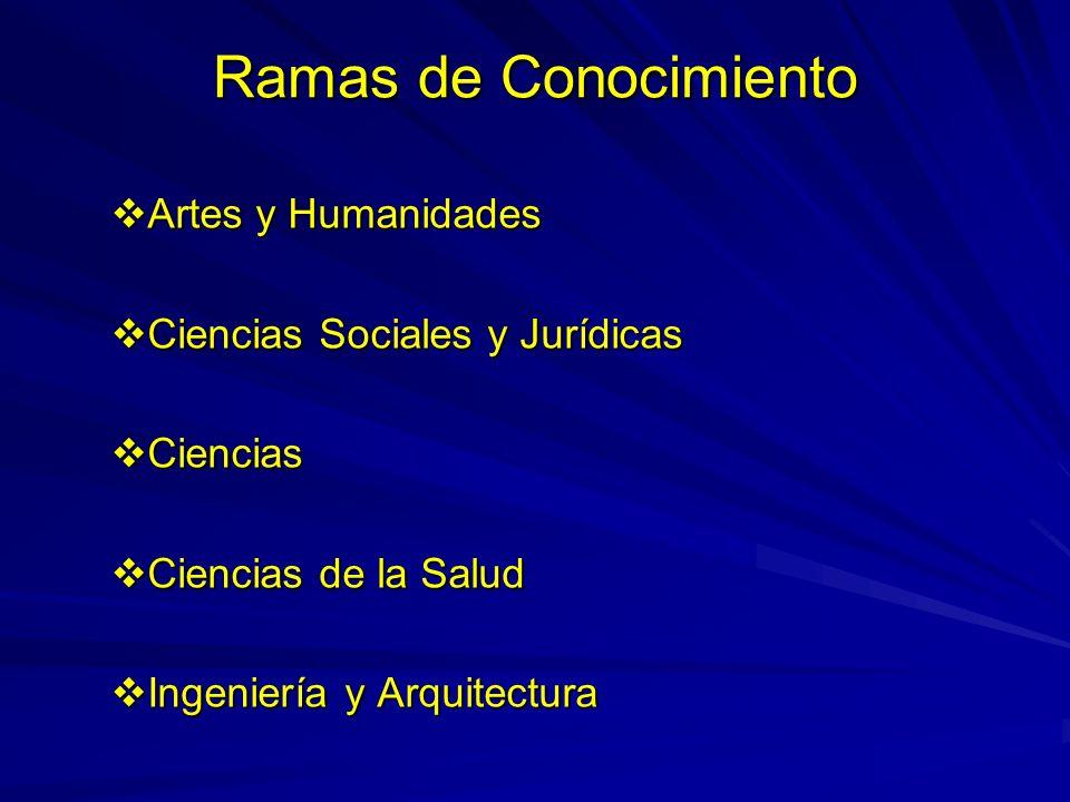 Ramas de Conocimiento Artes y Humanidades Artes y Humanidades Ciencias Sociales y Jurídicas Ciencias Sociales y Jurídicas Ciencias Ciencias Ciencias de la Salud Ciencias de la Salud Ingeniería y Arquitectura Ingeniería y Arquitectura