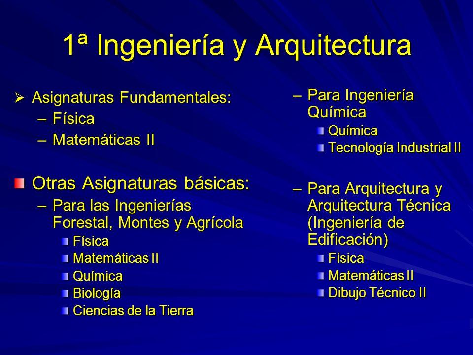 1ª Ingeniería y Arquitectura Asignaturas Fundamentales: Asignaturas Fundamentales: –Física –Matemáticas II Otras Asignaturas básicas: –Para las Ingeni