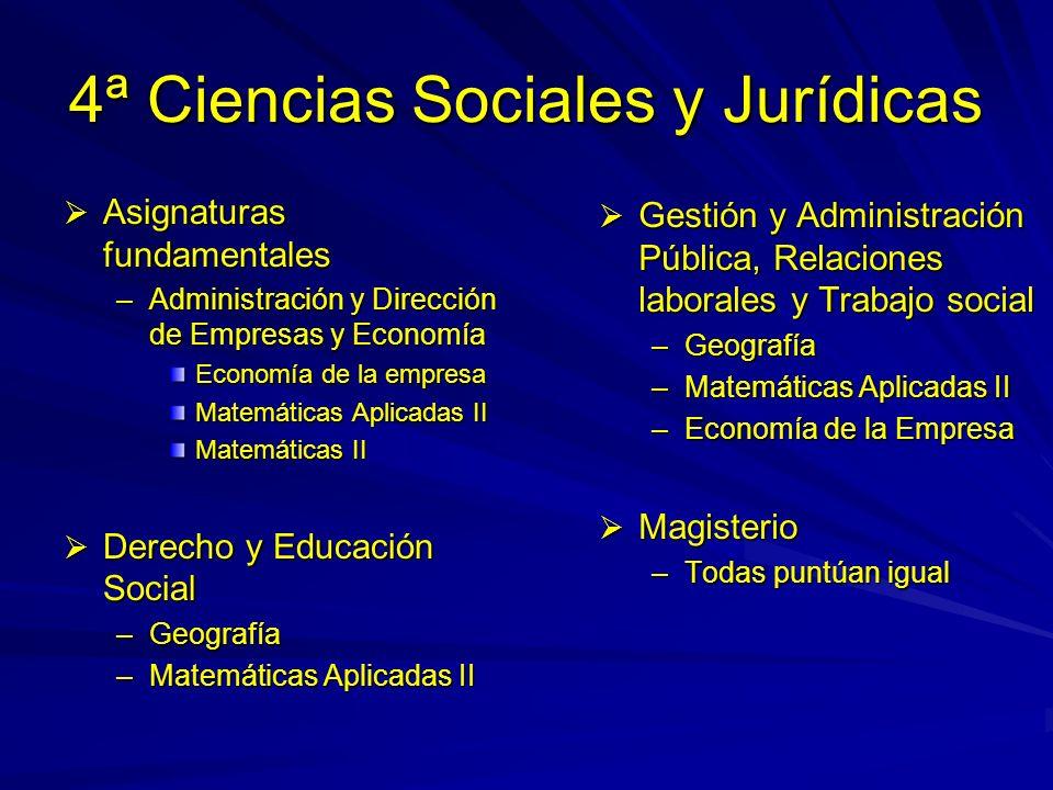 4ª Ciencias Sociales y Jurídicas Asignaturas fundamentales Asignaturas fundamentales –Administración y Dirección de Empresas y Economía Economía de la
