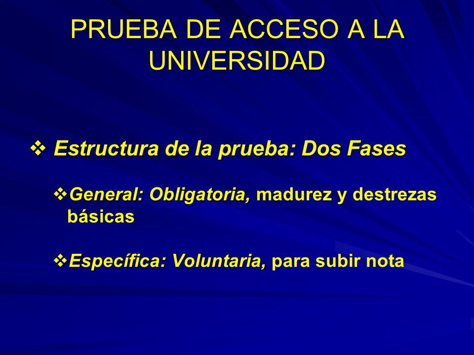 PRUEBA DE ACCESO A LA UNIVERSIDAD Estructura de la prueba: Dos Fases Estructura de la prueba: Dos Fases General: Obligatoria, General: Obligatoria, ma