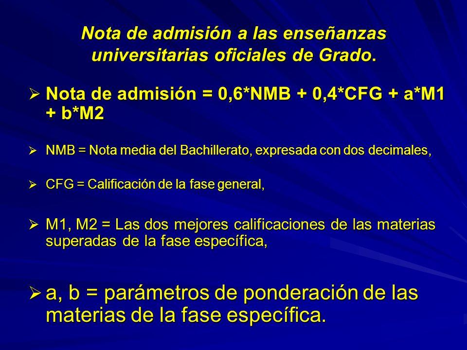 Nota de admisión a las enseñanzas universitarias oficiales de Grado. Nota de admisión = 0,6*NMB + 0,4*CFG + a*M1 + b*M2 Nota de admisión = 0,6*NMB + 0