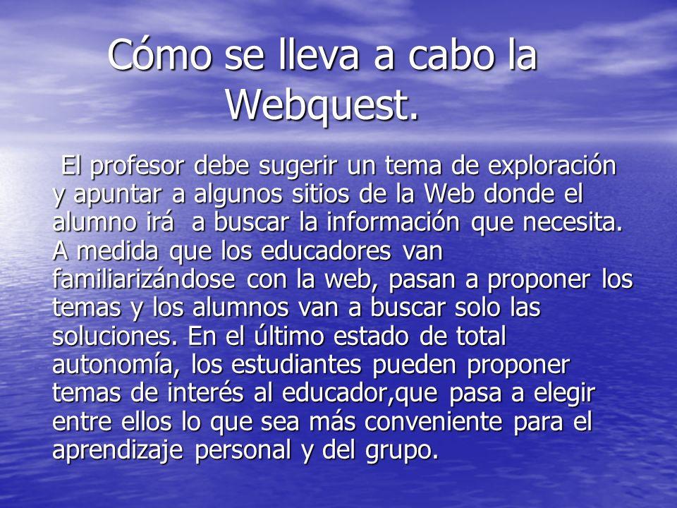 Cómo se lleva a cabo la Webquest.