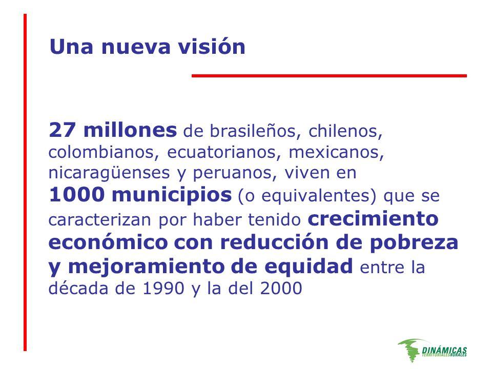 Una nueva visión 27 millones de brasileños, chilenos, colombianos, ecuatorianos, mexicanos, nicaragüenses y peruanos, viven en 1000 municipios (o equivalentes) que se caracterizan por haber tenido crecimiento económico con reducción de pobreza y mejoramiento de equidad entre la década de 1990 y la del 2000