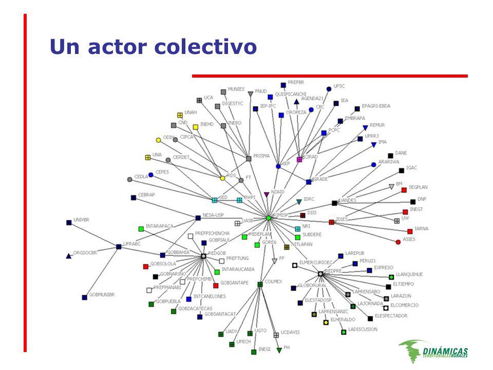 Un actor colectivo