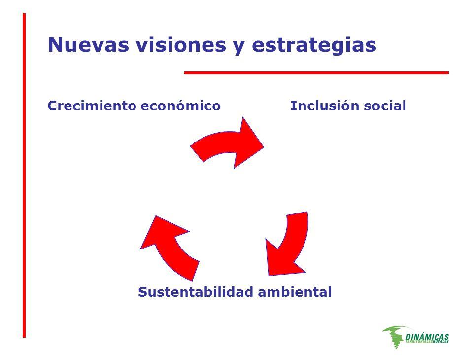 Nuevas visiones y estrategias Crecimiento económicoInclusión social Sustentabilidad ambiental