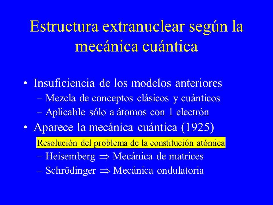 Estructura extranuclear según la mecánica cuántica Insuficiencia de los modelos anteriores –Mezcla de conceptos clásicos y cuánticos –Aplicable sólo a