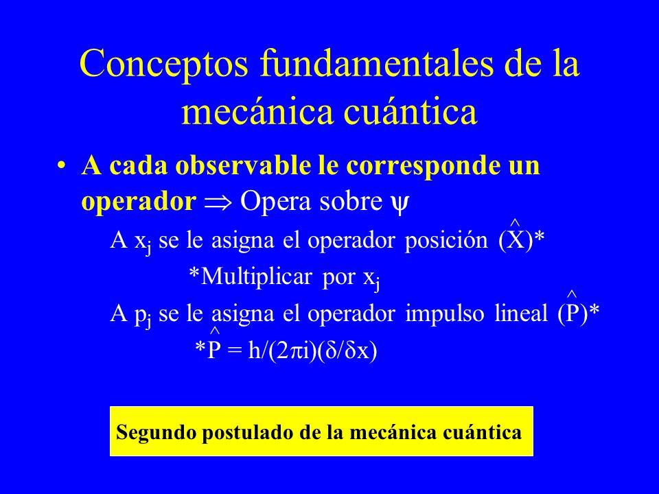 Conceptos fundamentales de la mecánica cuántica A cada observable le corresponde un operador Opera sobre A x j se le asigna el operador posición ( )*