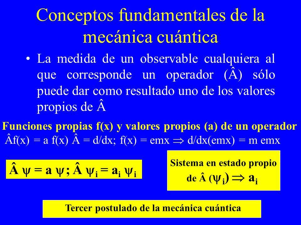 Conceptos fundamentales de la mecánica cuántica La medida de un observable cualquiera al que corresponde un operador (Â) sólo puede dar como resultado