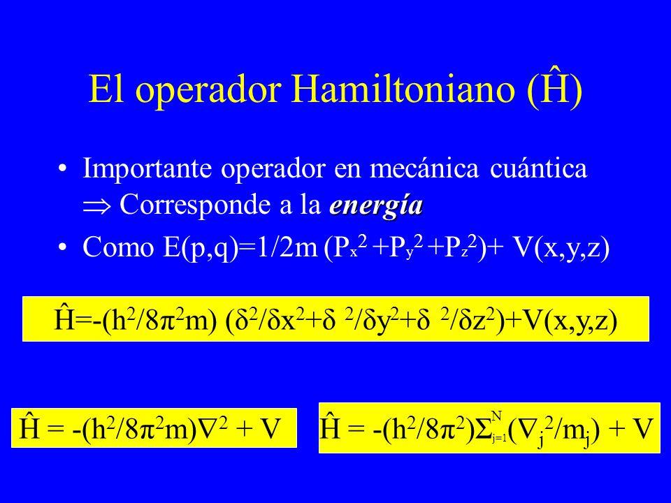 energíaImportante operador en mecánica cuántica Corresponde a la energía Como E(p,q)=1/2m (P x 2 +P y 2 +P z 2 )+ V(x,y,z) El operador Hamiltoniano (Ĥ