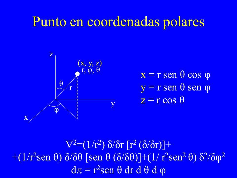 Punto en coordenadas polares z x y r, φ, θ r φ θ (x, y, z) x = r sen θ cos φ y = r sen θ sen φ z = r cos θ 2 =(1/r 2 ) δ/δr [r 2 (δ/δr)]+ +(1/r 2 sen