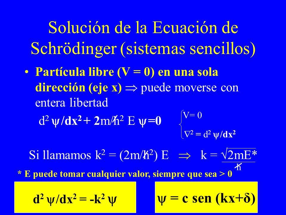 Solución de la Ecuación de Schrödinger (sistemas sencillos) Partícula libre (V = 0) en una sola dirección (eje x) puede moverse con entera libertad d