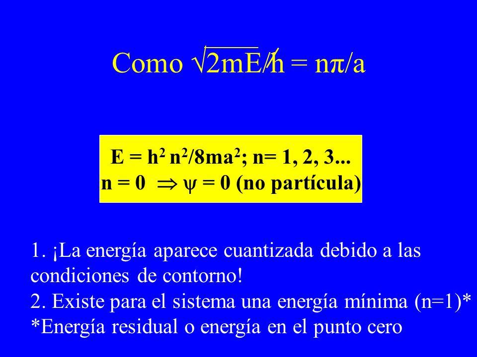 Como 2mE/h = nπ/a E = h 2 n 2 /8ma 2 ; n= 1, 2, 3... n = 0 = 0 (no partícula) 1. ¡La energía aparece cuantizada debido a las condiciones de contorno!