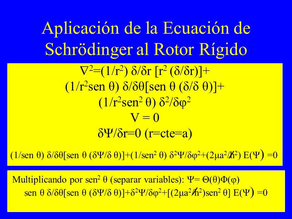 Aplicación de la Ecuación de Schrödinger al Rotor Rígido 2 =(1/r 2 ) δ/δr [r 2 (δ/δr)]+ (1/r 2 sen θ) δ/δθ[sen θ (δ/δ θ)]+ (1/r 2 sen 2 θ) δ 2 /δφ 2 V