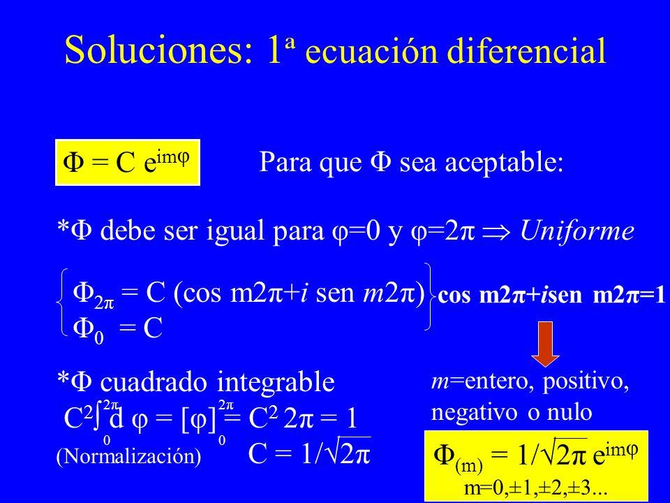 Soluciones: 1 ª ecuación diferencial Φ = C e im φ Para que Φ sea aceptable: *Φ debe ser igual para φ=0 y φ=2π Uniforme Φ 2π = C (cos m2π+i sen m2π) Φ