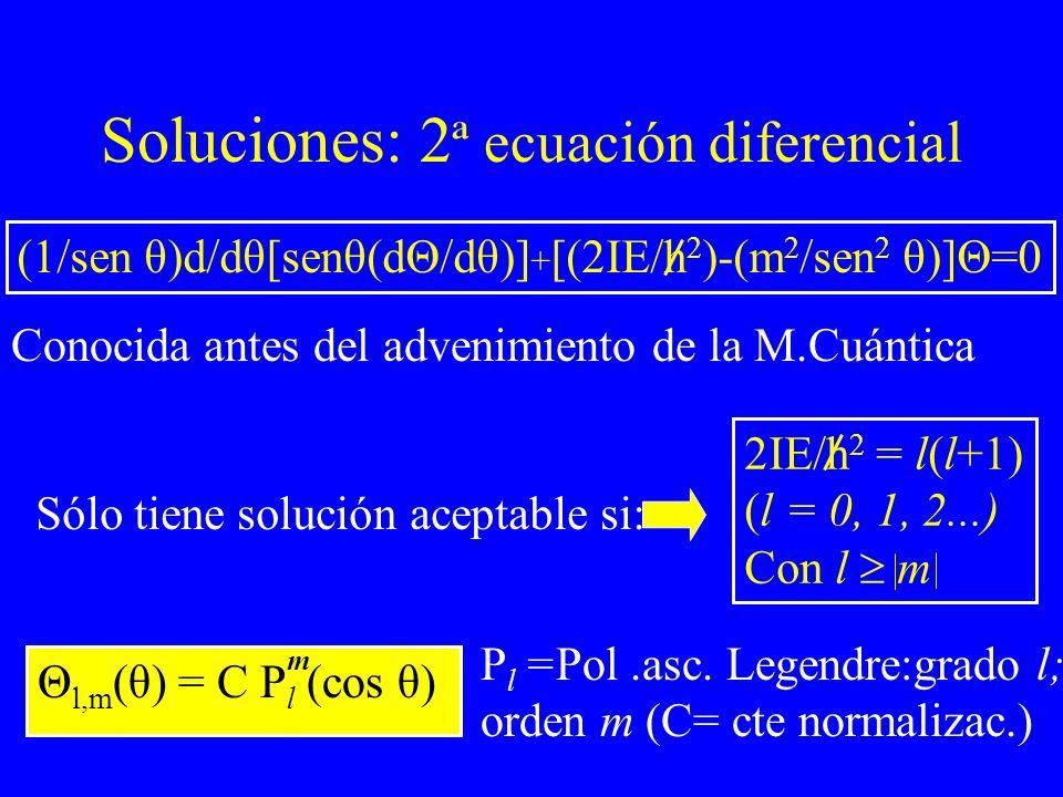 Soluciones: 2 ª ecuación diferencial Θ l,m (θ) = C P l (cos θ) m Conocida antes del advenimiento de la M.Cuántica (1/sen θ)d/dθ[senθ(dΘ/dθ)] + [(2IE/h