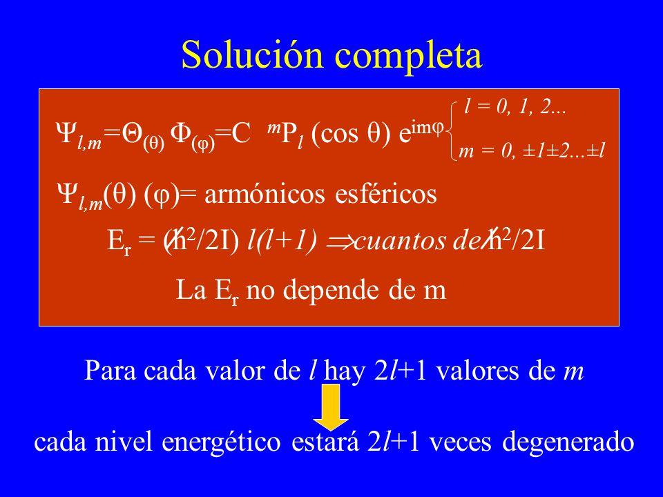 Solución completa m l = 0, 1, 2... m = 0, ±1±2...±l Ψ l,m =Θ (θ) Φ (φ) =C m P l (cos θ) e im φ E r = (h 2 /2I) l(l+1) cuantos de h 2 /2I Ψ l,m (θ) (φ)