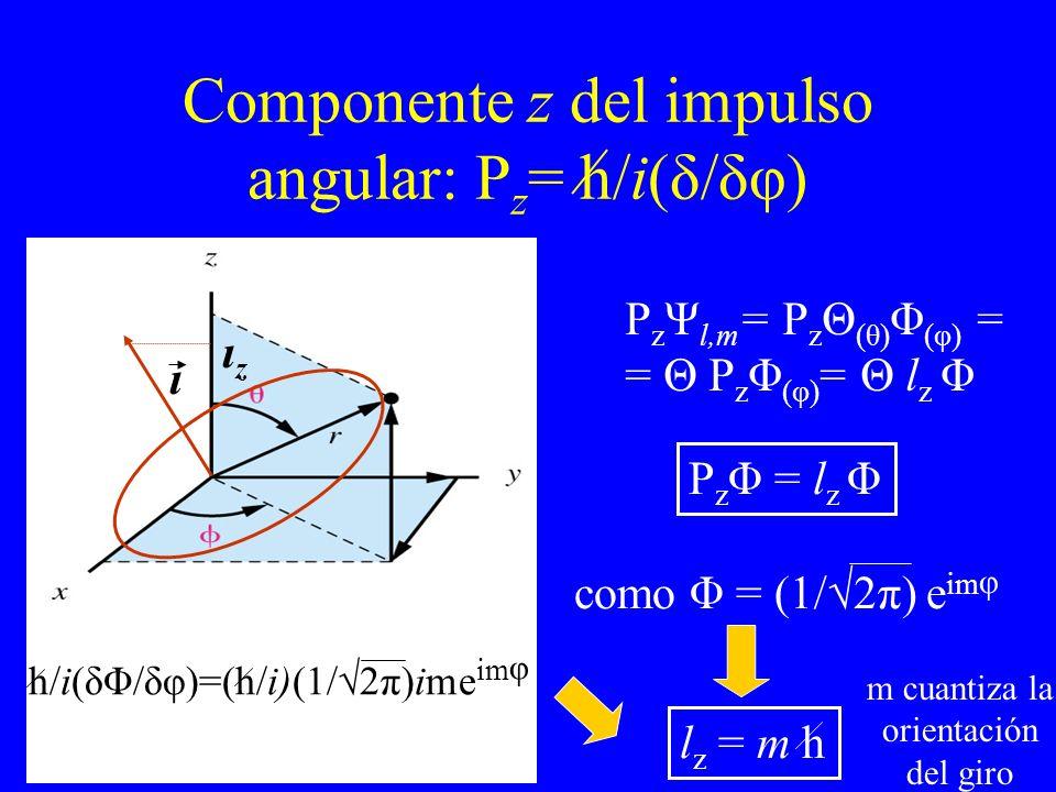 Componente z del impulso angular: P z = h/i(δ/δφ) ι ιzιz P z Ψ l,m = P z Θ (θ) Φ (φ) = = Θ P z Φ (φ) = Θ l z Φ P z Φ = l z Φ como Φ = (1/ 2π) e im φ h