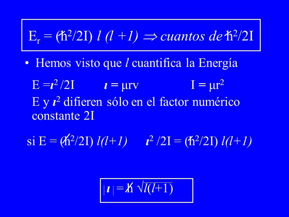 E r = (h 2 /2I) l (l +1) cuantos de h 2 /2I Hemos visto que l cuantifica la Energía si E = (h 2 /2I) l(l+1) ι 2 /2I = (h 2 /2I) l(l+1) ι = h l(l+1) E