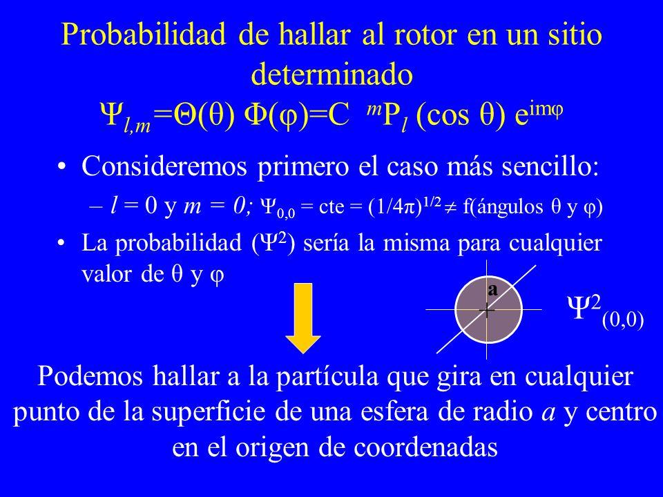 Probabilidad de hallar al rotor en un sitio determinado Ψ l,m =Θ(θ) Φ(φ)=C m P l (cos θ) e imφ Consideremos primero el caso más sencillo: –l = 0 y m =