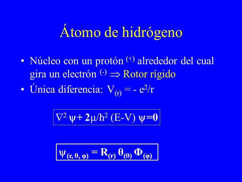 Átomo de hidrógeno Núcleo con un protón (+) alrededor del cual gira un electrón (-) Rotor rígido Única diferencia: V (r) = - e 2 /r 2 + 2μ/h 2 (E-V) =
