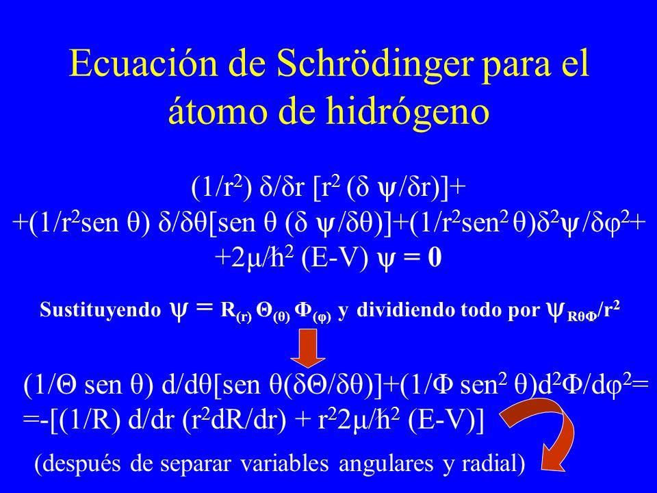 Ecuación de Schrödinger para el átomo de hidrógeno (1/r 2 ) δ/δr [r 2 (δ /δr)]+ +(1/r 2 sen θ) δ/δθ[sen θ (δ /δθ)]+(1/r 2 sen 2 θ)δ 2 /δφ 2 + +2μ/h 2