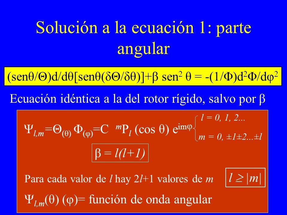 Solución a la ecuación 1: parte angular (senθ/Θ)d/dθ[senθ(δΘ/δθ)]+β sen 2 θ = -(1/Φ)d 2 Φ/dφ 2 Ecuación idéntica a la del rotor rígido, salvo por β l