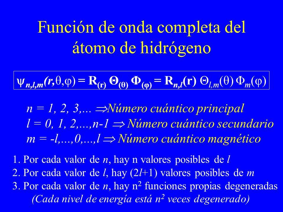 Función de onda completa del átomo de hidrógeno n,l,m (r,θ,φ) = R (r) Θ (θ) Φ (φ) = R n,l (r) Θ l,m (θ) Φ m (φ) n = 1, 2, 3,... Número cuántico princi