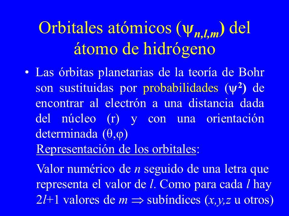 Orbitales atómicos ( n,l,m ) del átomo de hidrógeno Las órbitas planetarias de la teoría de Bohr son sustituidas por probabilidades ( 2 ) de encontrar