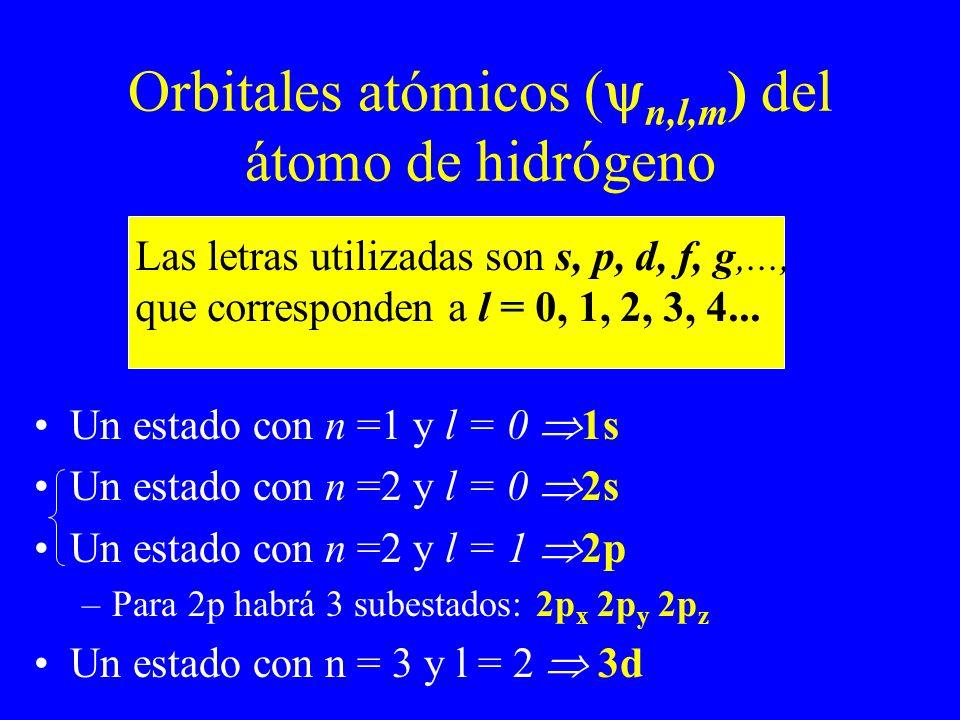 Orbitales atómicos ( n,l,m ) del átomo de hidrógeno Un estado con n =1 y l = 0 1s Un estado con n =2 y l = 0 2s Un estado con n =2 y l = 1 2p –Para 2p
