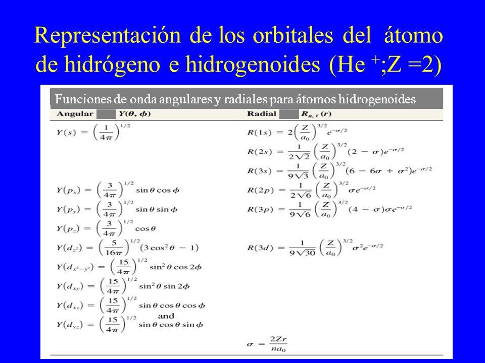 Representación de los orbitales del átomo de hidrógeno e hidrogenoides (He + ;Z =2) Funciones de onda angulares y radiales para átomos hidrogenoides
