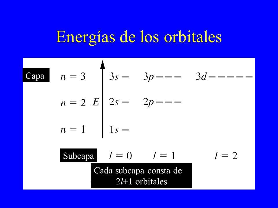 Energías de los orbitales Capa Subcapa Cada subcapa consta de 2l+1 orbitales