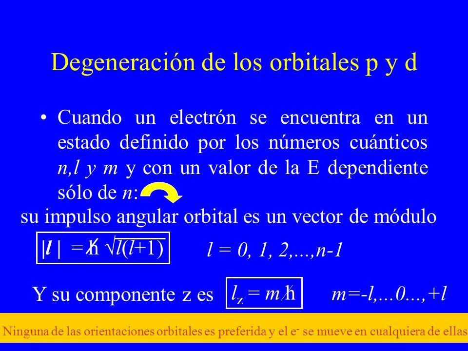 Degeneración de los orbitales p y d Cuando un electrón se encuentra en un estado definido por los números cuánticos n,l y m y con un valor de la E dep