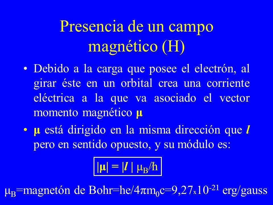 Presencia de un campo magnético (H) Debido a la carga que posee el electrón, al girar éste en un orbital crea una corriente eléctrica a la que va asoc