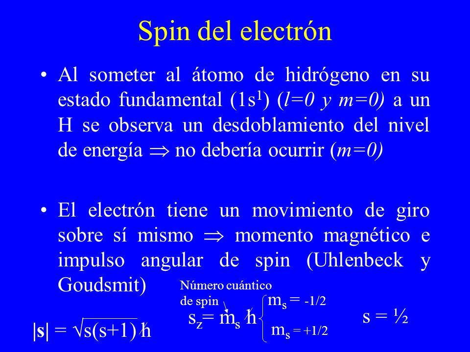 Spin del electrón Al someter al átomo de hidrógeno en su estado fundamental (1s 1 ) (l=0 y m=0) a un H se observa un desdoblamiento del nivel de energ