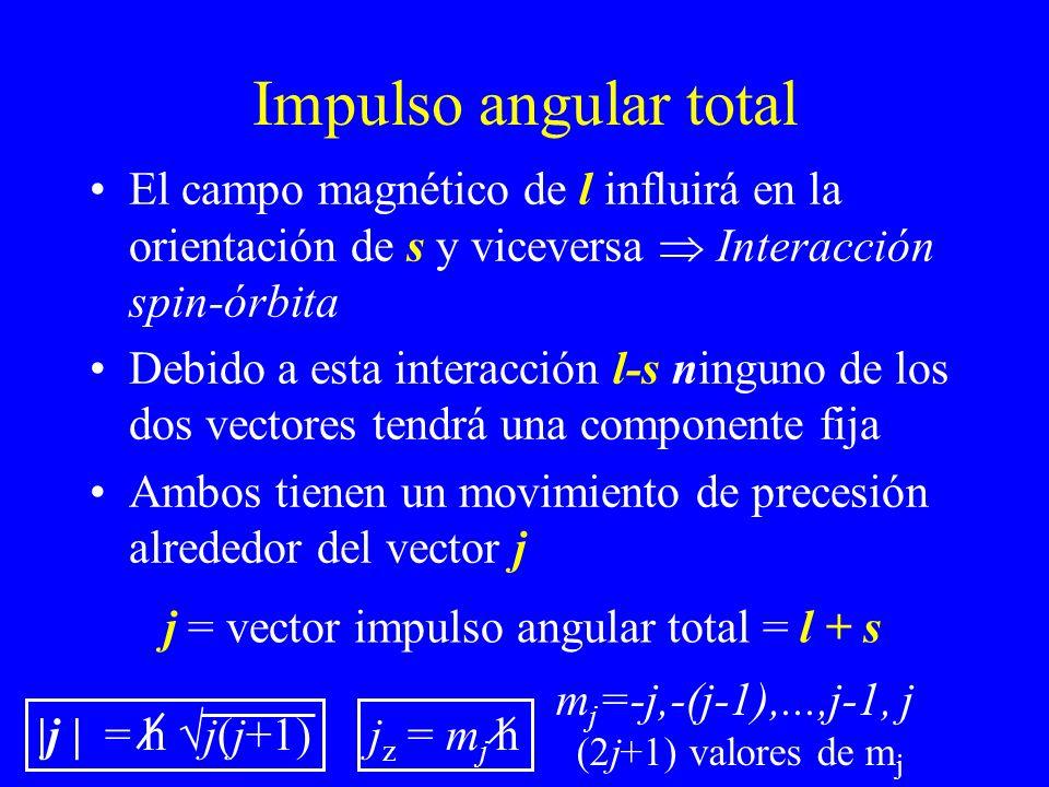 Impulso angular total El campo magnético de l influirá en la orientación de s y viceversa Interacción spin-órbita Debido a esta interacción l-s ningun