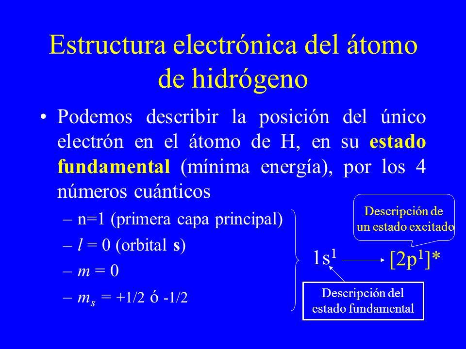 Estructura electrónica del átomo de hidrógeno Podemos describir la posición del único electrón en el átomo de H, en su estado fundamental (mínima ener