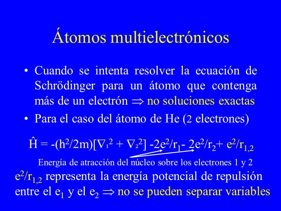 Átomos multielectrónicos Cuando se intenta resolver la ecuación de Schrödinger para un átomo que contenga más de un electrón no soluciones exactas Par