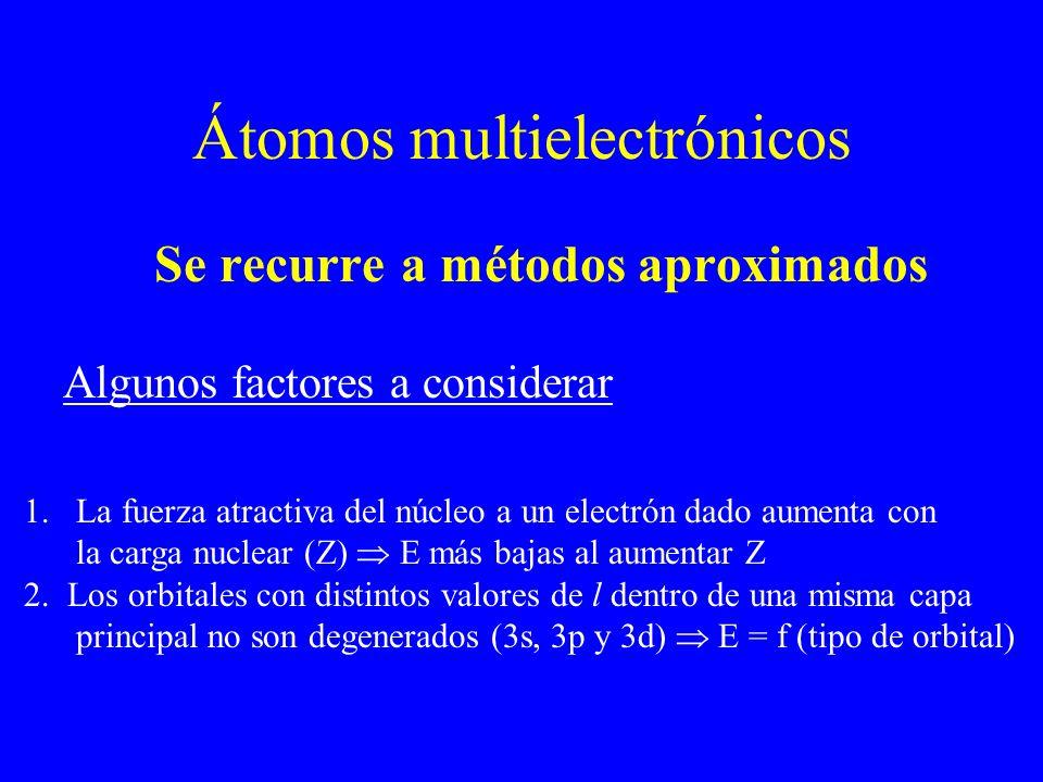 Átomos multielectrónicos Se recurre a métodos aproximados Algunos factores a considerar 1.La fuerza atractiva del núcleo a un electrón dado aumenta co