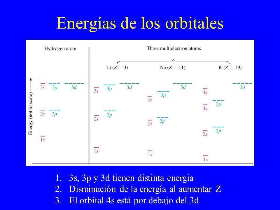 Energías de los orbitales 1.3s, 3p y 3d tienen distinta energía 2.Disminución de la energía al aumentar Z 3.El orbital 4s está por debajo del 3d