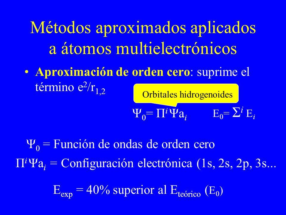 Métodos aproximados aplicados a átomos multielectrónicos Aproximación de orden cero: suprime el término e 2 /r 1,2 Ψ 0 = Π i Ψa i Orbitales hidrogenoi