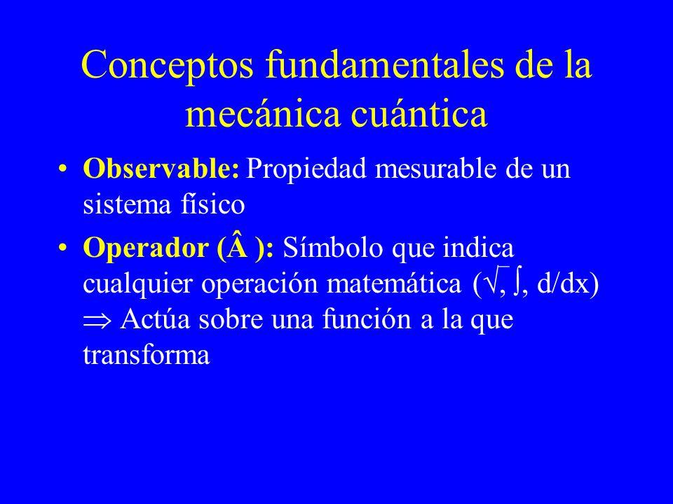 Conceptos fundamentales de la mecánica cuántica Observable: Propiedad mesurable de un sistema físico Operador (Â ): Símbolo que indica cualquier opera