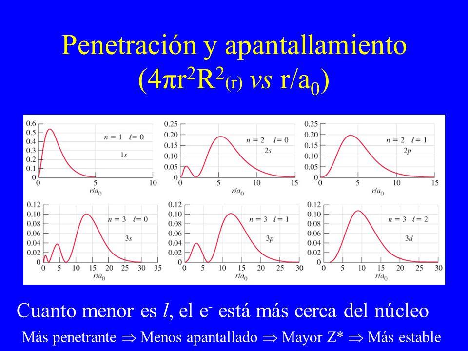 Penetración y apantallamiento (4πr 2 R 2 (r) vs r/a 0 ) Cuanto menor es l, el e - está más cerca del núcleo Más penetrante Menos apantallado Mayor Z*