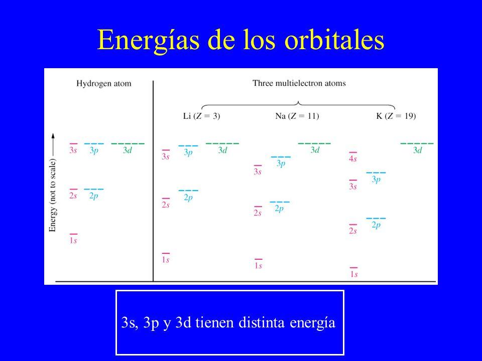 Energías de los orbitales 3s, 3p y 3d tienen distinta energía