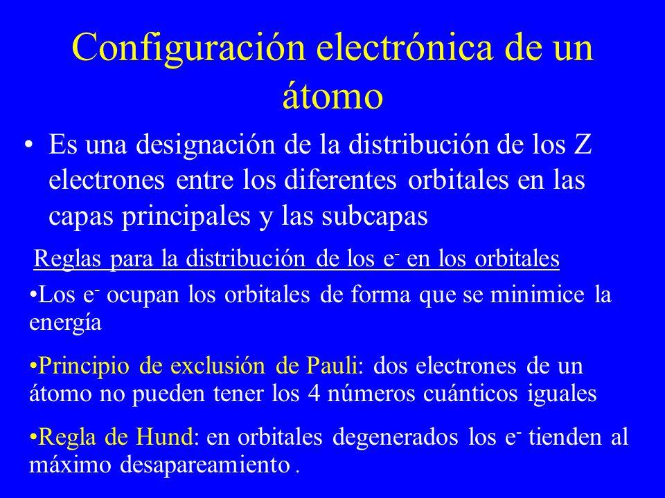 Configuración electrónica de un átomo Es una designación de la distribución de los Z electrones entre los diferentes orbitales en las capas principale