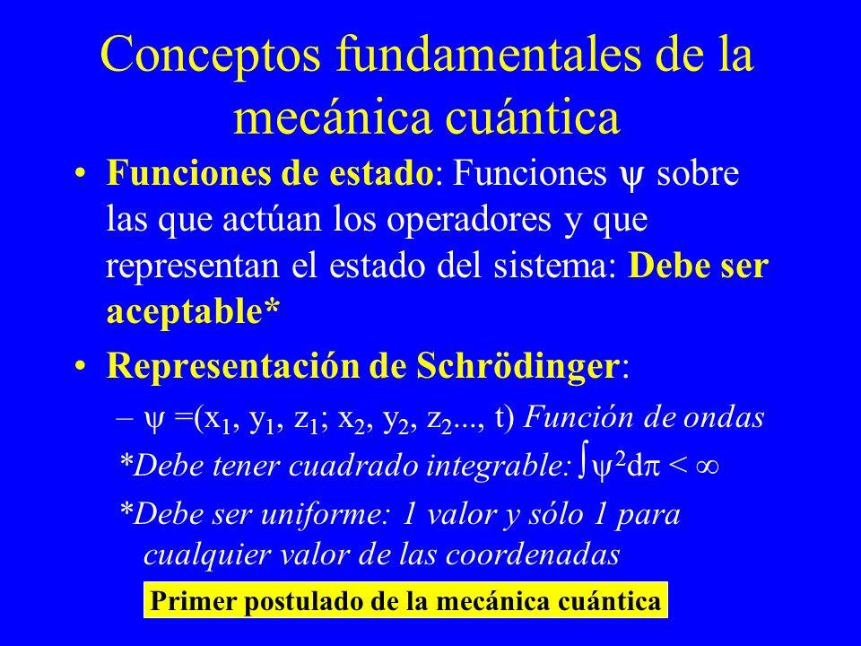 Conceptos fundamentales de la mecánica cuántica Funciones de estado: Funciones sobre las que actúan los operadores y que representan el estado del sis