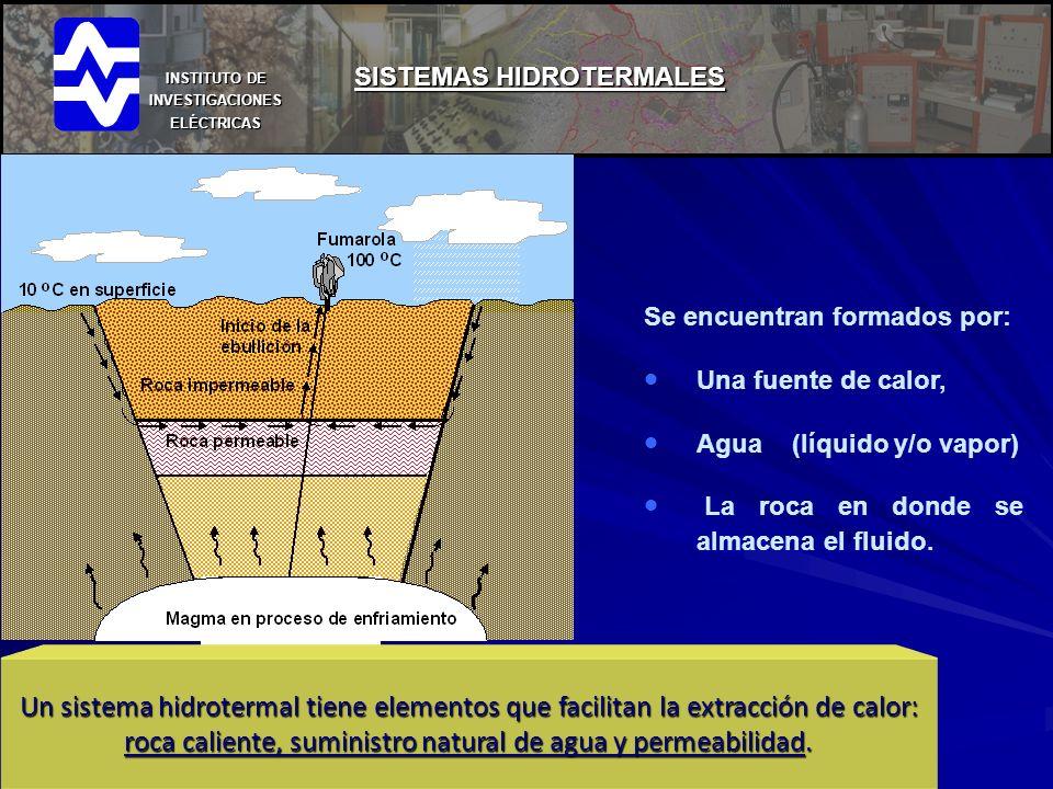 INSTITUTO DE INVESTIGACIONES ELÉCTRICAS SISTEMAS HIDROTERMALES Se encuentran formados por: Una fuente de calor, Agua (líquido y/o vapor) La roca en do